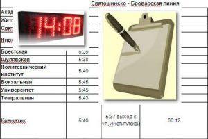 Расписание метро Киева