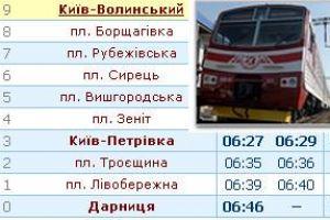 Расписание городской электрички Киева