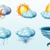Погода в Киеве на 14 дней