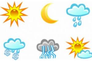 Погода в Киеве на 3 дня