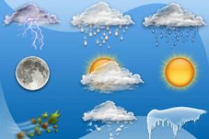Погода в Киеве на 10 дней