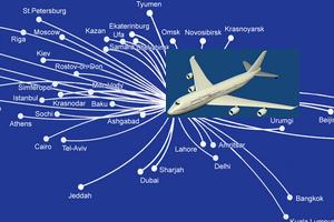 Расписание самолетов Киев
