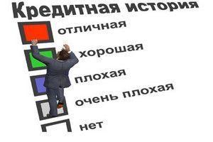 Бюро кредитных историй Киева