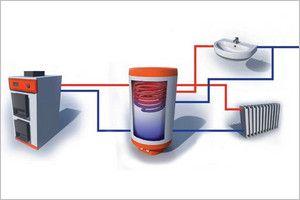 5 преимуществ аккумуляторов тепла