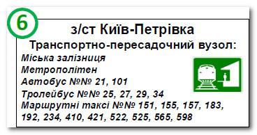 Станция Киев-Петровка