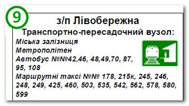 Станция Левобережная