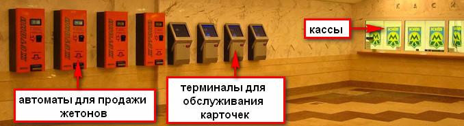 Автоматы кассы 1