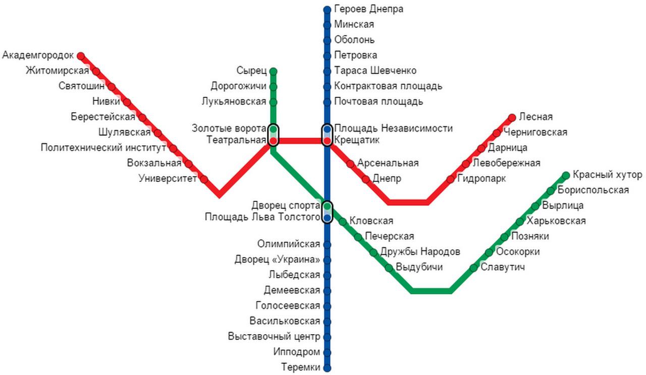 Карта схема метро київ