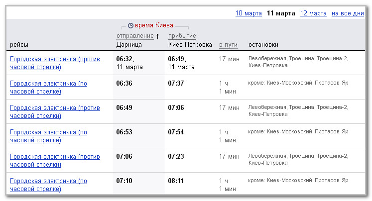 Расписание городской электрички Киева схема