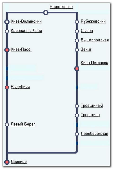 маршрут кольцевой электрички Киева1