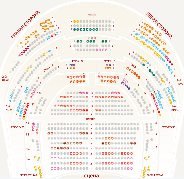 План зала в театре русской драмы имени Леси Украинки  в Киеве