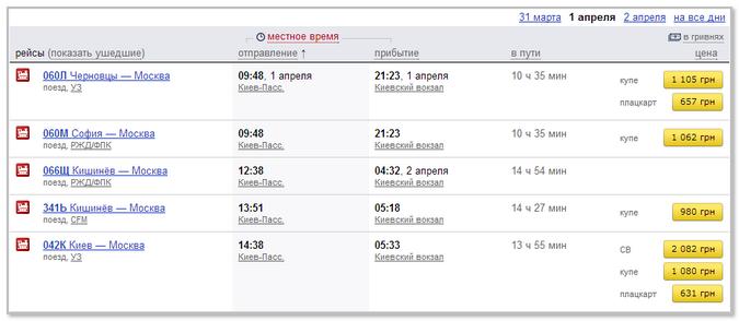 Расписание для поездов: