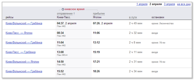 Расписание электричек (пригородных поездов)