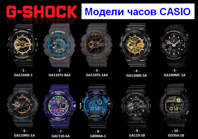 Купить часы casio gshock Киев недорого