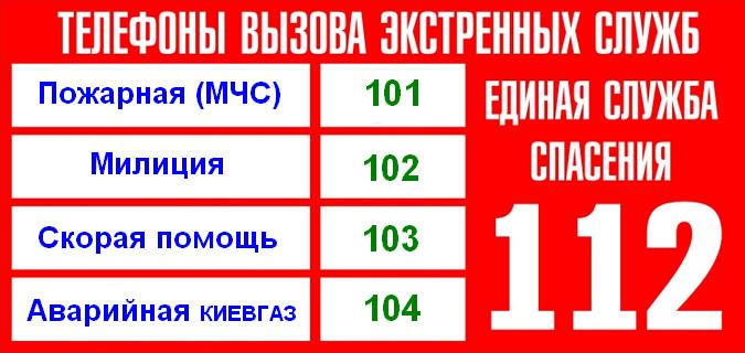 Телефоны экстренных служб Киев
