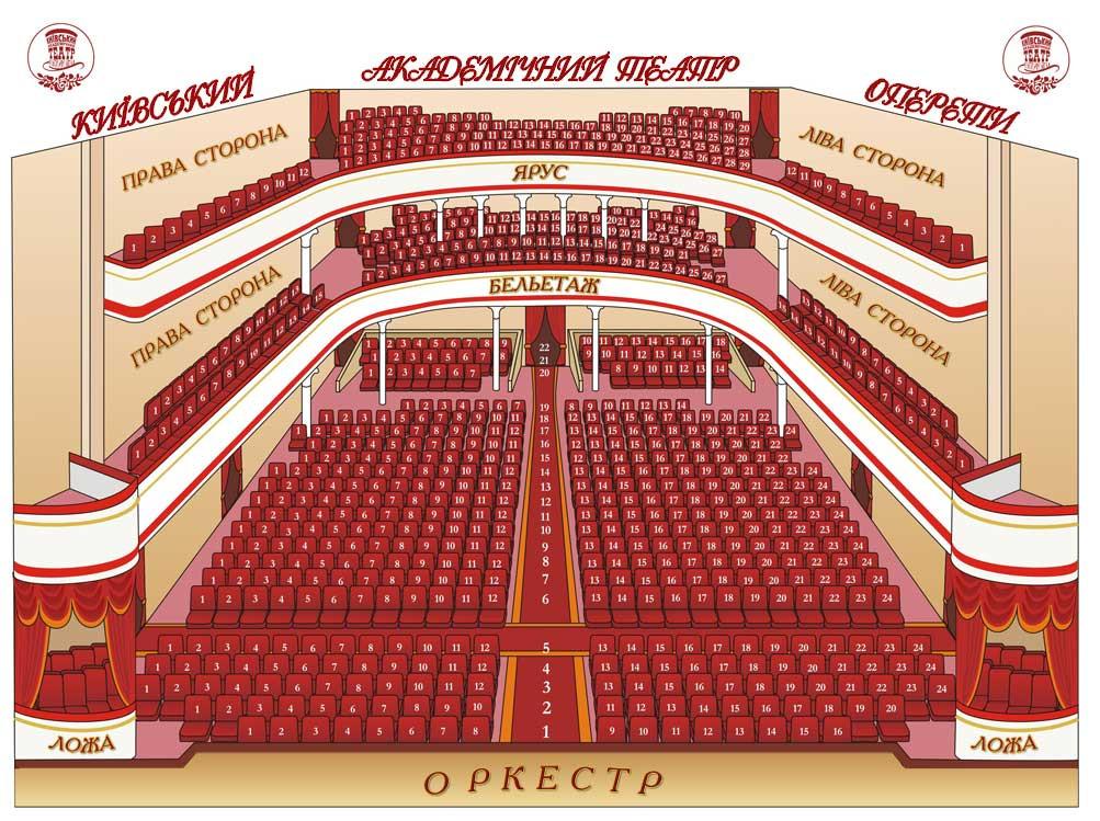 План-схема зала Киевского театра оперетты