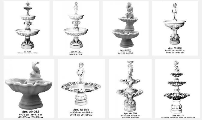 декоративные фонтаны для сада фото