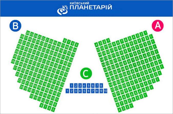 Схема мест в зале Киевского планетария