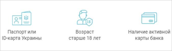 Сбербанк онлайн оформить кредит для ип