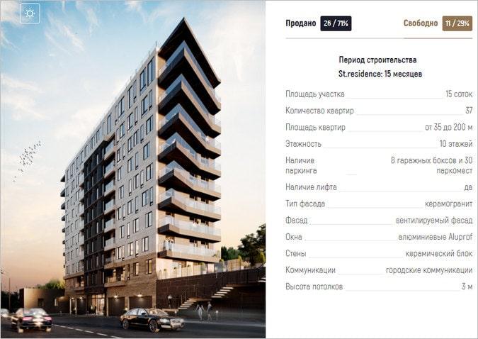 Struetinsky Residence технические характеристики